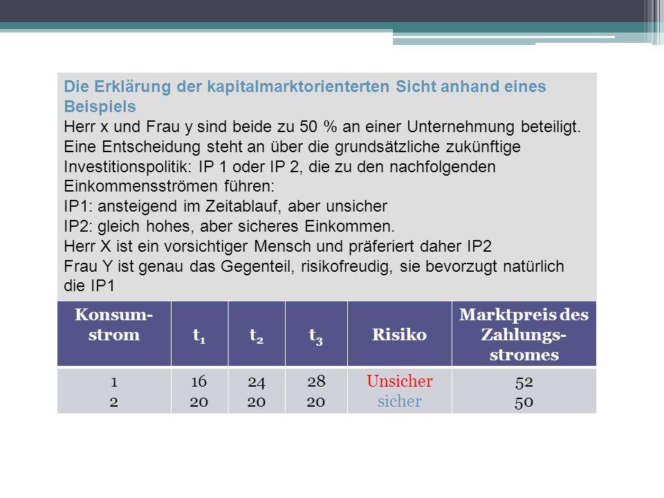 Die Erklärung der kapitalmarktorienterten Sicht anhand eines Beispiels Herr x und Frau y sind beide zu 50 % an einer Unternehmung beteiligt.