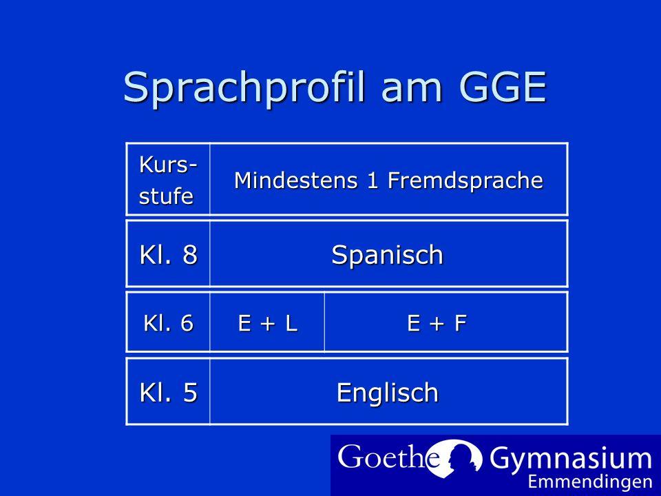 Sprachprofil am GGE Um Ihr Firmenlogo auf diese Folie einzufügen: Im Menü Einfügen Wählen Sie Grafik Wählen Sie Ihre Logodatei Klicken Sie auf OK Um das Logo anzupassen: Klicken Sie irgendwo innerhalb des Logos.