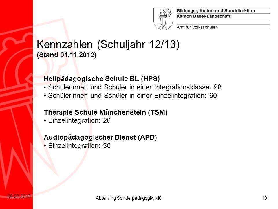 10 06.02.2013 Abteilung Sonderpädagogik, MO Kennzahlen (Schuljahr 12/13) (Stand 01.11.2012) Heilpädagogische Schule BL (HPS) Schülerinnen und Schüler