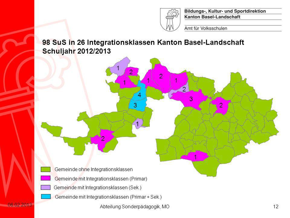 12 06.02.2013 Abteilung Sonderpädagogik, MO 2 4 3 1 2 1 2 1 2 1 3 2 1 1 98 SuS in 26 Integrationsklassen Kanton Basel-Landschaft Schuljahr 2012/2013 G