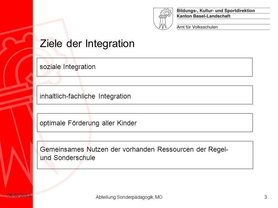 14 06.02.2013 Abteilung Sonderpädagogik, MO Eggel H.-A.