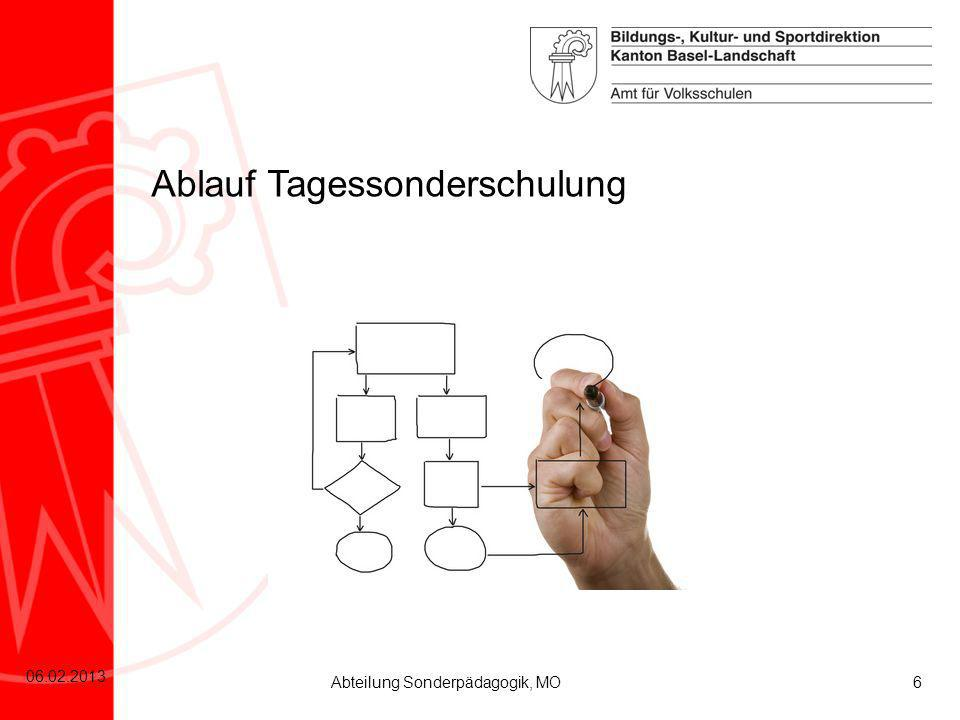 6 06.02.2013 Abteilung Sonderpädagogik, MO Ablauf Tagessonderschulung