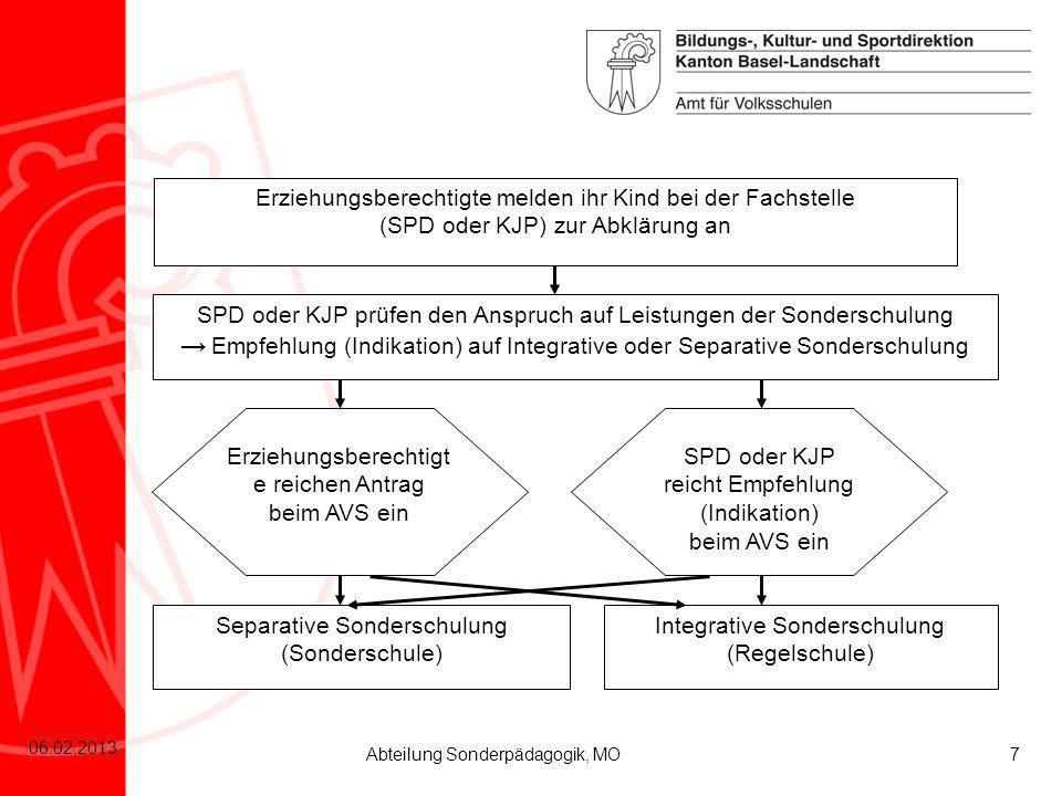 7 06.02.2013 Abteilung Sonderpädagogik, MO SPD oder KJP prüfen den Anspruch auf Leistungen der Sonderschulung Empfehlung (Indikation) auf Integrative