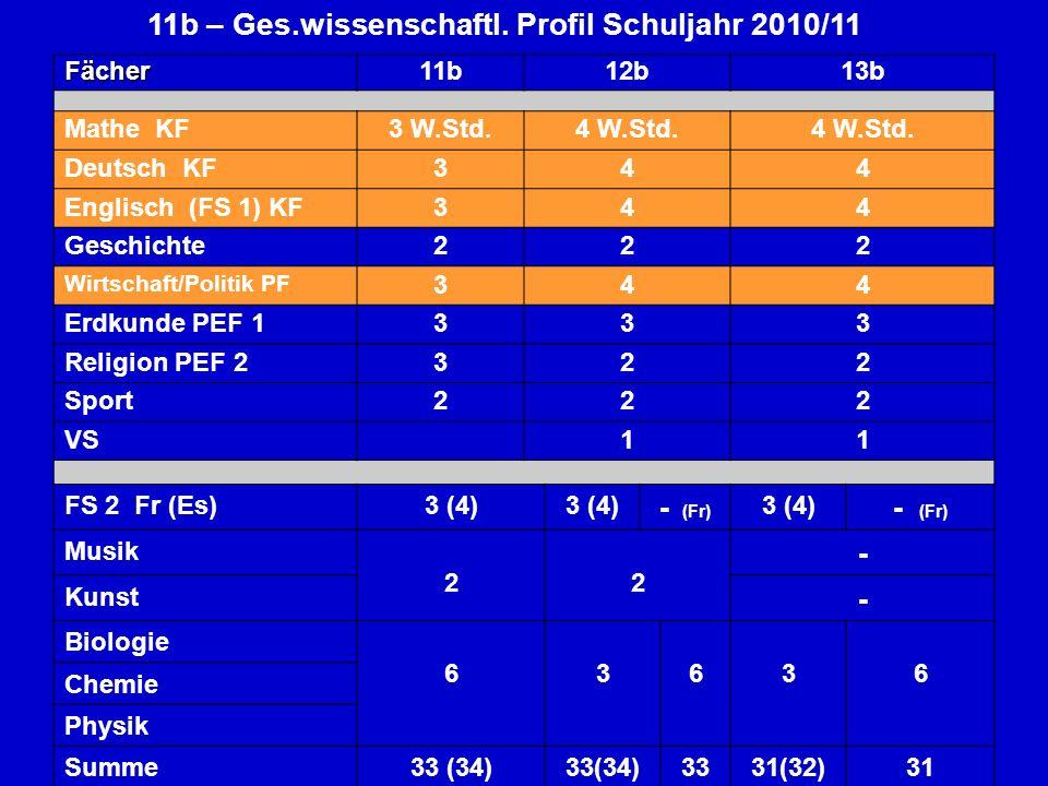 11b – Ges.wissenschaftl. Profil Schuljahr 2010/11Fächer11b12b13b Mathe KF3 W.Std.4 W.Std. Deutsch KF344 Englisch (FS 1) KF344 Geschichte222 Wirtschaft