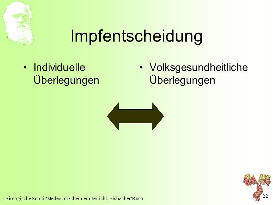 Biologische Schnittstellen im Chemieunterricht, Eisbacher/Ruso 22 Impfentscheidung Individuelle Überlegungen Volksgesundheitliche Überlegungen