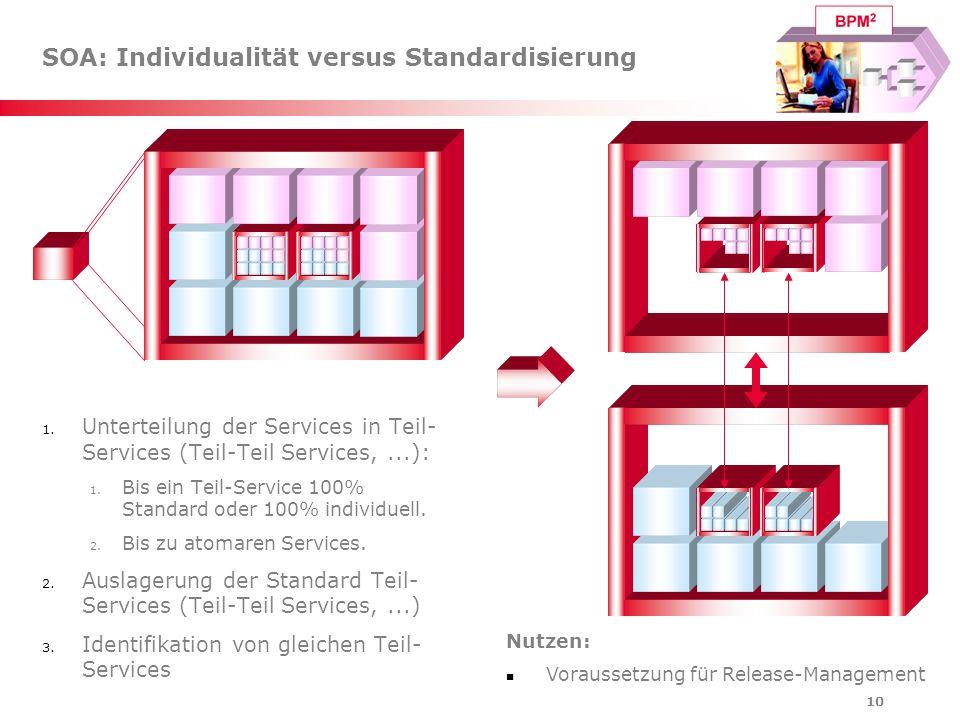 10 SOA: Individualität versus Standardisierung 1. Unterteilung der Services in Teil- Services (Teil-Teil Services,...): 1. Bis ein Teil-Service 100% S