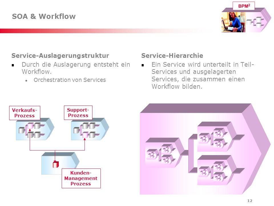 12 SOA & Workflow Service-Auslagerungstruktur Durch die Auslagerung entsteht ein Workflow. Orchestration von Services Service-Hierarchie Ein Service w