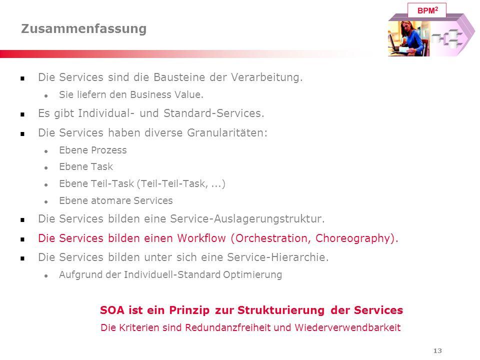 13 Zusammenfassung Die Services sind die Bausteine der Verarbeitung. Sie liefern den Business Value. Es gibt Individual- und Standard-Services. Die Se