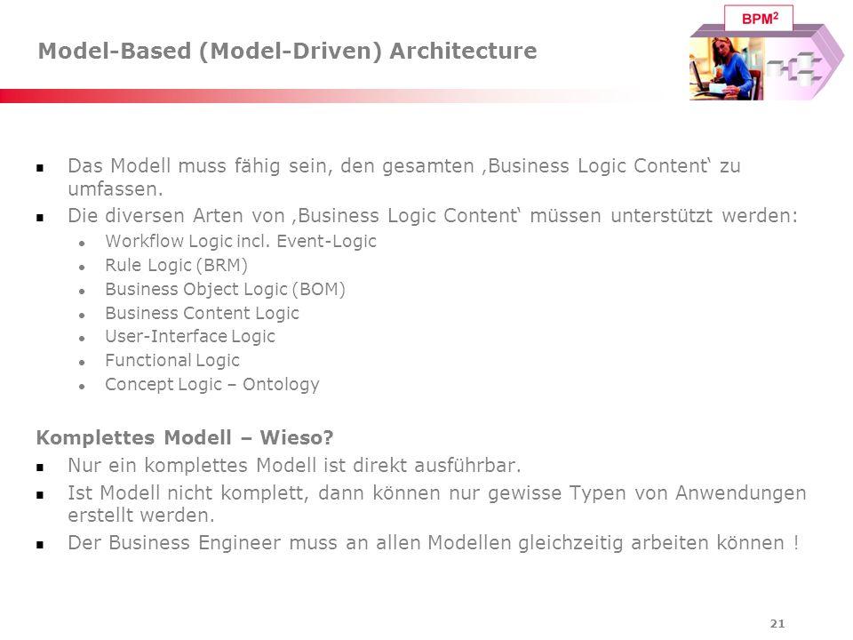 21 Model-Based (Model-Driven) Architecture Das Modell muss fähig sein, den gesamten Business Logic Content zu umfassen. Die diversen Arten von Busines
