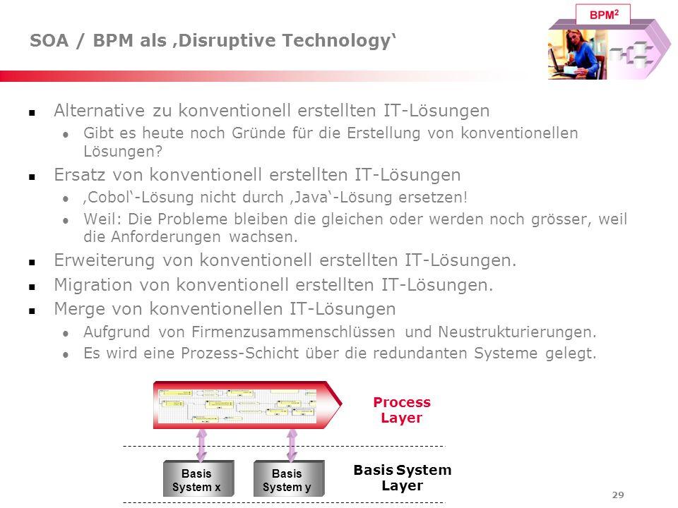 29 SOA / BPM als Disruptive Technology Alternative zu konventionell erstellten IT-Lösungen Gibt es heute noch Gründe für die Erstellung von konvention