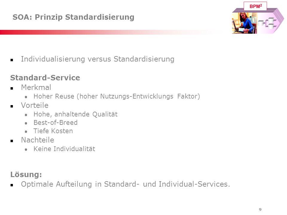 9 SOA: Prinzip Standardisierung Individualisierung versus Standardisierung Standard-Service Merkmal Hoher Reuse (hoher Nutzungs-Entwicklungs Faktor) V