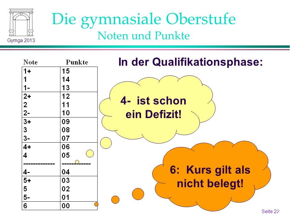 Seite:21 21 Gymga 2013 Festlegung Beginn Q2.1 (12.1) Die gymnasiale Oberstufe Abiturfächer LK2 LK1 Gk 4.