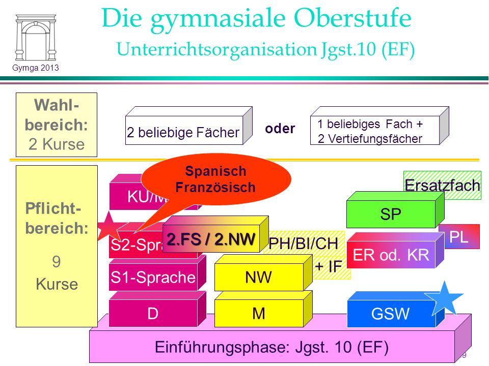 Seite:8 8 Gymga 2013 Die gymnasiale Oberstufe Pflichtbelegung Pflichtbelegung u.Wochenstundenzahl: Jgst.
