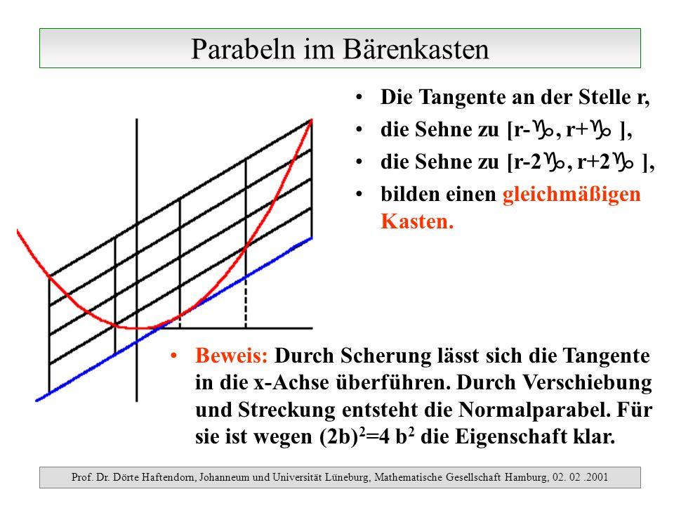 Parabeln im Bärenkasten Prof. Dr. Dörte Haftendorn, Johanneum und Universität Lüneburg, Mathematische Gesellschaft Hamburg, 02. 02.2001 Die Tangente a