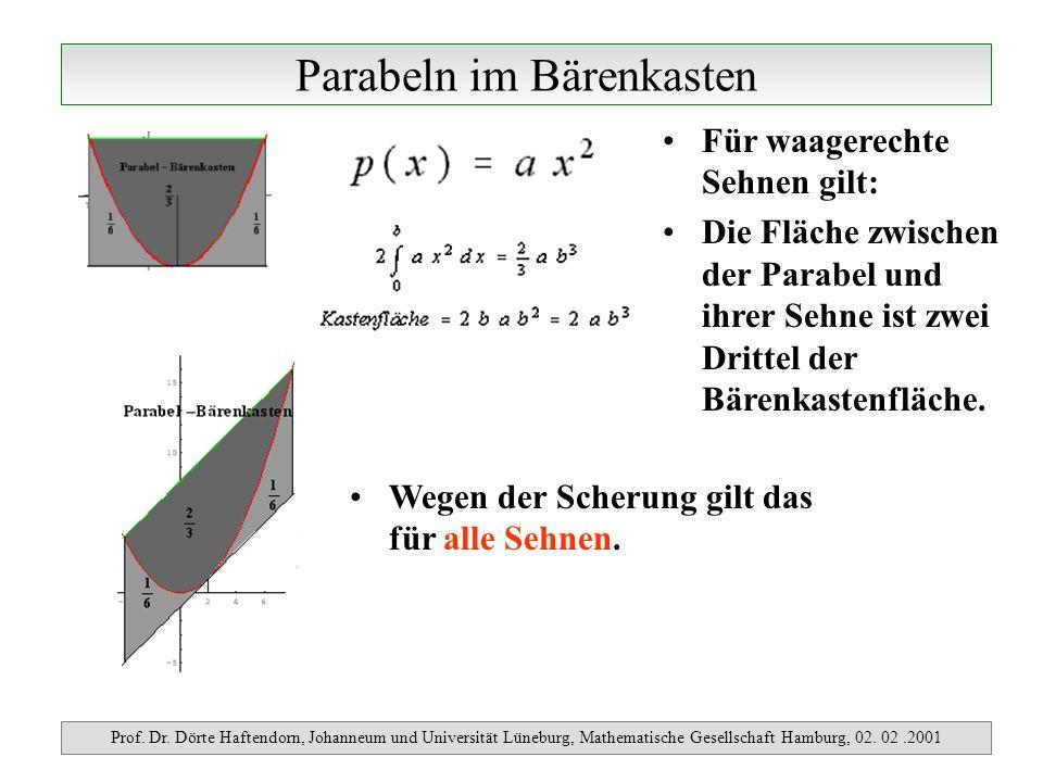 Parabeln im Bärenkasten Prof. Dr. Dörte Haftendorn, Johanneum und Universität Lüneburg, Mathematische Gesellschaft Hamburg, 02. 02.2001 Für waagerecht