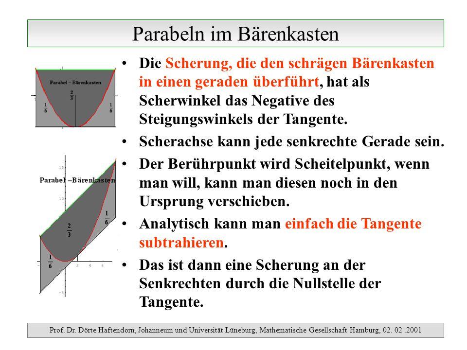 Parabeln im Bärenkasten Prof. Dr. Dörte Haftendorn, Johanneum und Universität Lüneburg, Mathematische Gesellschaft Hamburg, 02. 02.2001 Die Scherung,