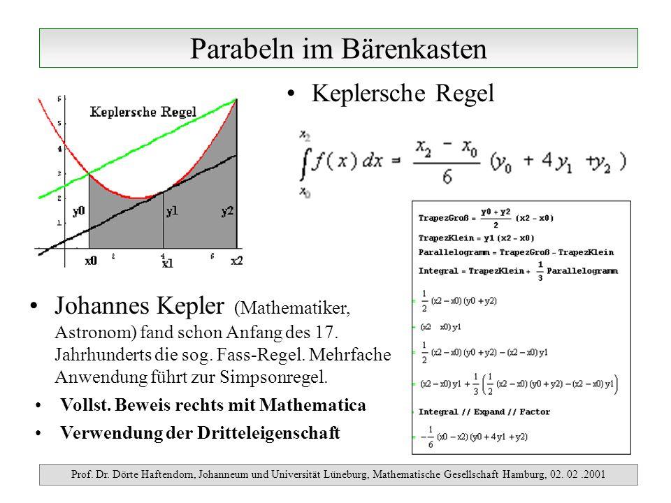 Parabeln im Bärenkasten Prof. Dr. Dörte Haftendorn, Johanneum und Universität Lüneburg, Mathematische Gesellschaft Hamburg, 02. 02.2001 Johannes Keple