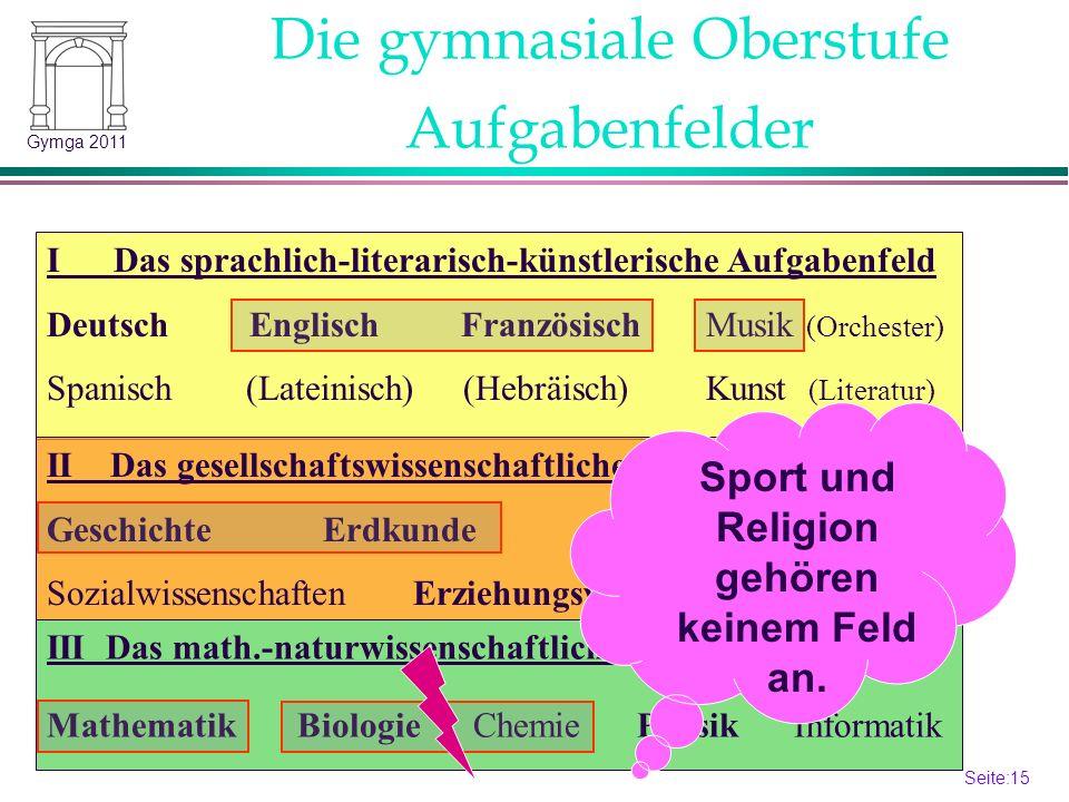 Seite:15 15 Gymga 2011 Aufgabenfelder I Das sprachlich-literarisch-künstlerische Aufgabenfeld Deutsch Englisch Französisch Musik (Orchester) Spanisch