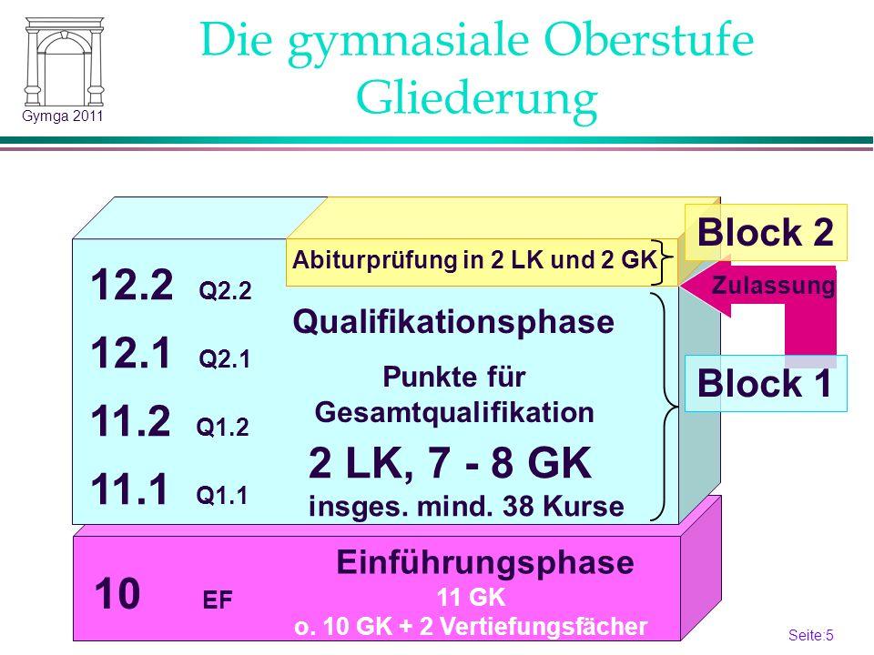 Seite:5 5 Gymga 2011 Die gymnasiale Oberstufe Gliederung Abiturprüfung in 2 LK und 2 GK Qualifikationsphase Punkte für Gesamtqualifikation 10 EF 12.2 Q2.2 12.1 Q2.1 11.2 Q1.2 11.1 Q1.1 2 LK, 7 - 8 GK insges.