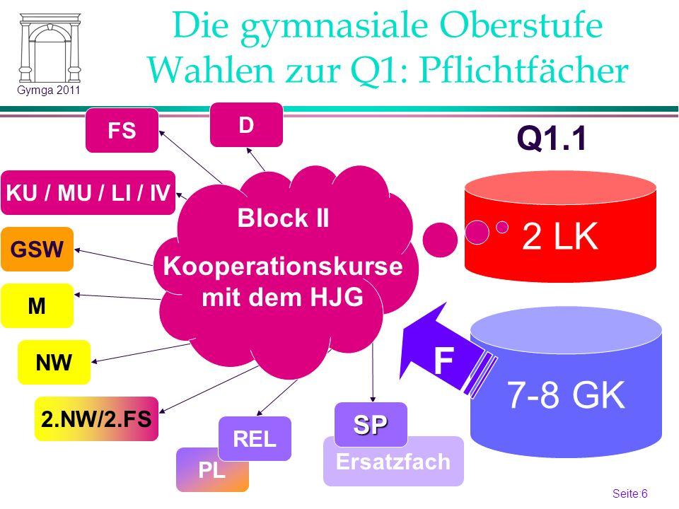 Seite:6 6 Gymga 2011 7-8 GK Ersatzfach PL 2 LK Q1.1 FS GSW M NW REL SP KU / MU / LI / IV D F 2.NW/2.FS Block II Kooperationskurse mit dem HJG Wahlen zur Q1: Pflichtfächer Die gymnasiale Oberstufe