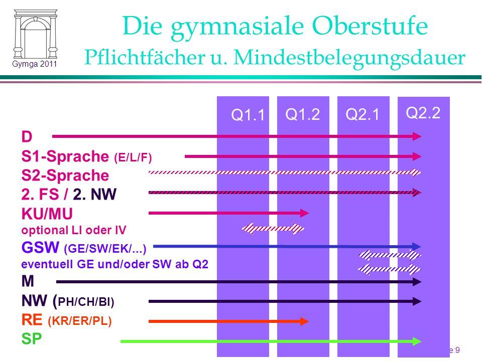 Seite:9 9 Gymga 2011 D S1-Sprache (E/L/F) S2-Sprache 2. FS / 2. NW KU/MU optional LI oder IV GSW (GE/SW/EK/...) eventuell GE und/oder SW ab Q2 M NW (