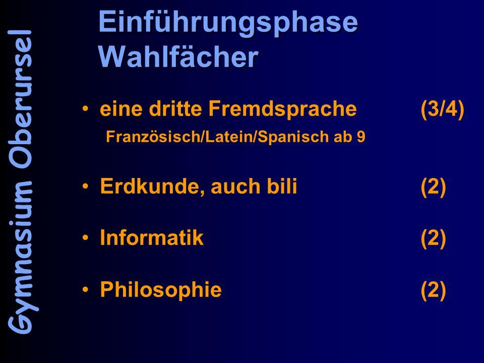 Einführungsphase Wahlfächer eine dritte Fremdsprache(3/4) Französisch/Latein/Spanisch ab 9 Erdkunde, auch bili(2) Informatik (2) Philosophie(2) Gymnas