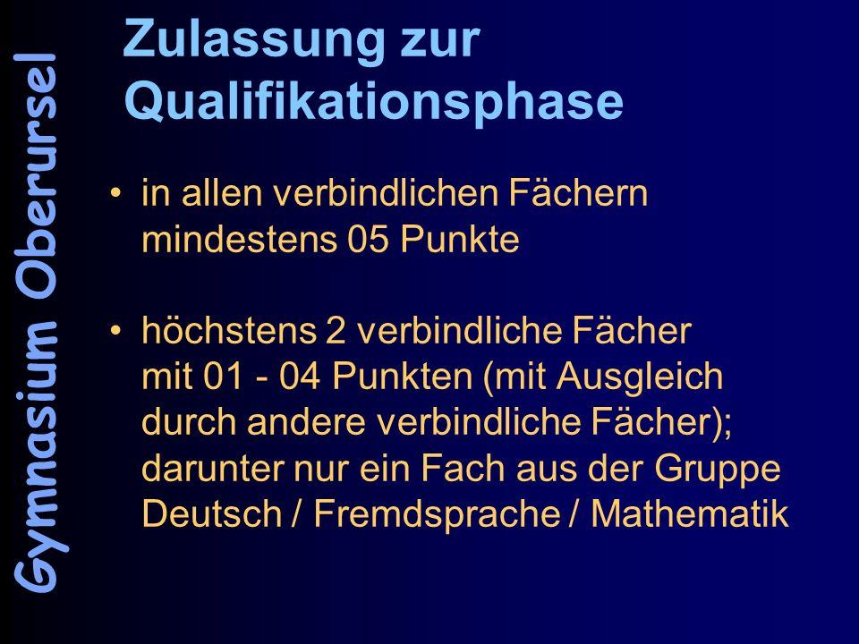 Zulassung zur Qualifikationsphase in allen verbindlichen Fächern mindestens 05 Punkte höchstens 2 verbindliche Fächer mit 01 - 04 Punkten (mit Ausglei