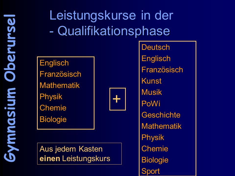 - Qualifikationsphase Leistungskurse in der - Qualifikationsphase Englisch Französisch Mathematik Physik Chemie Biologie Gymnasium Oberursel Deutsch E