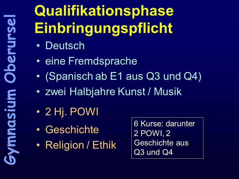 Qualifikationsphase Einbringungspflicht Deutsch eine Fremdsprache (Spanisch ab E1 aus Q3 und Q4) zwei Halbjahre Kunst / Musik 2 Hj. POWI Geschichte Re