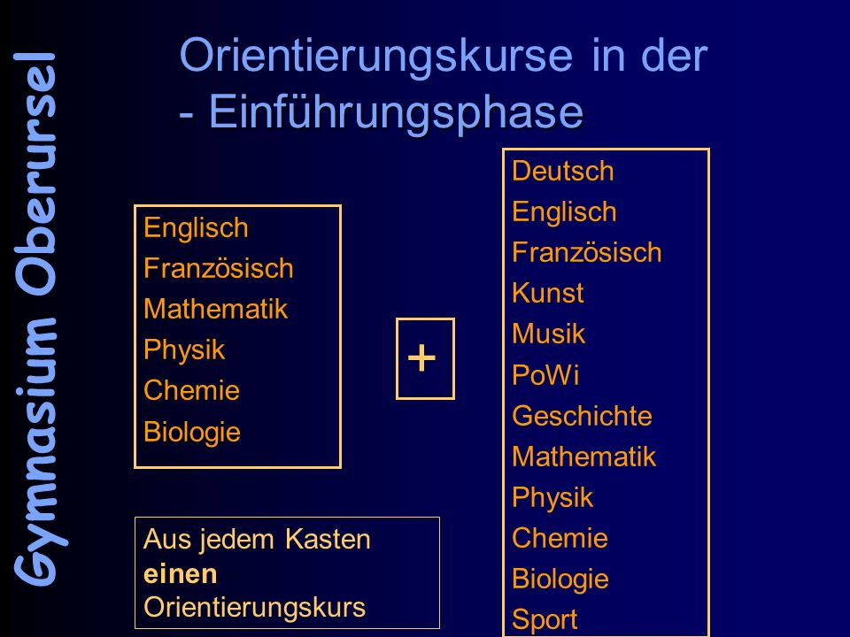 - Einführungsphase Orientierungskurse in der - Einführungsphase Englisch Französisch Mathematik Physik Chemie Biologie Gymnasium Oberursel Deutsch Eng