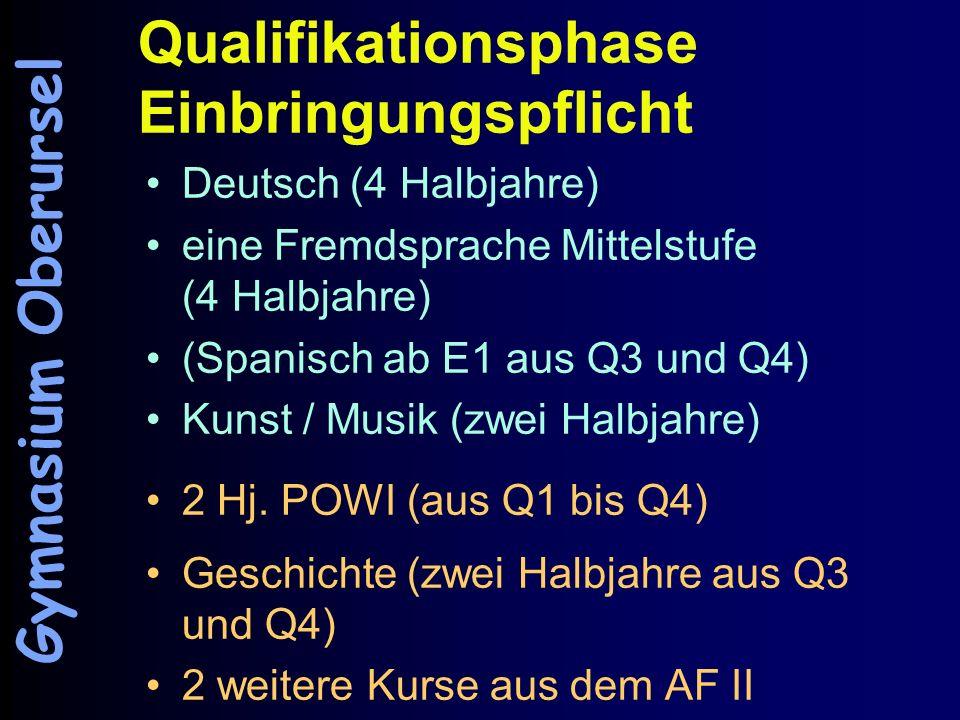 Qualifikationsphase Einbringungspflicht Deutsch (4 Halbjahre) eine Fremdsprache Mittelstufe (4 Halbjahre) (Spanisch ab E1 aus Q3 und Q4) Kunst / Musik