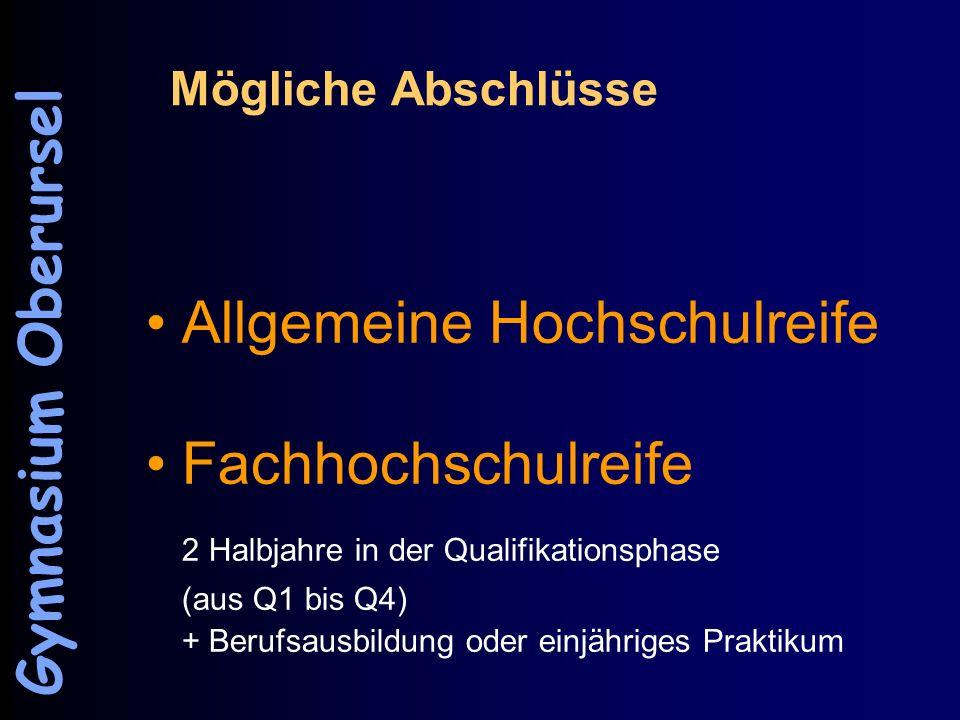 Mögliche Abschlüsse Allgemeine Hochschulreife Fachhochschulreife 2 Halbjahre in der Qualifikationsphase (aus Q1 bis Q4) + Berufsausbildung oder einjäh