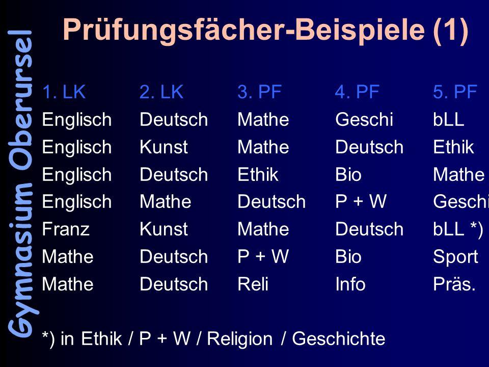 Prüfungsfächer-Beispiele (1) 1. LK2. LK3. PF4. PF5. PF Englisch DeutschMatheGeschibLL EnglischKunstMatheDeutschEthik Englisch Deutsch EthikBioMathe En