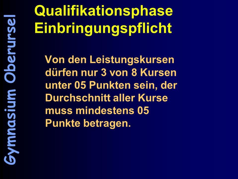 Qualifikationsphase Einbringungspflicht Von den Leistungskursen dürfen nur 3 von 8 Kursen unter 05 Punkten sein, der Durchschnitt aller Kurse muss mindestens 05 Punkte betragen.