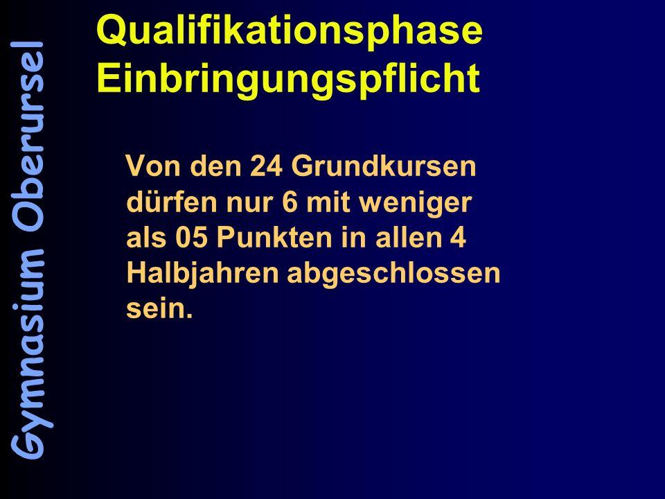 Qualifikationsphase Einbringungspflicht Von den 24 Grundkursen dürfen nur 6 mit weniger als 05 Punkten in allen 4 Halbjahren abgeschlossen sein.
