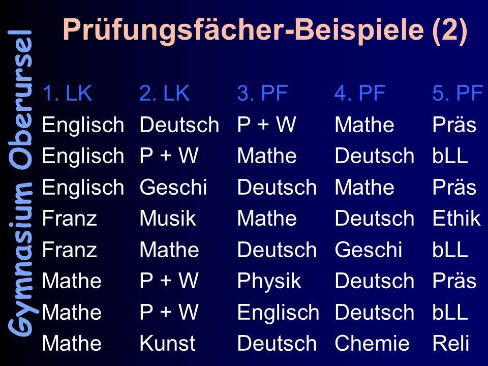 Prüfungsfächer-Beispiele (2) 1. LK2. LK3. PF4. PF5. PF EnglischDeutschP + WMathePräs EnglischP + WMatheDeutschbLL EnglischGeschiDeutschMathePräs Franz