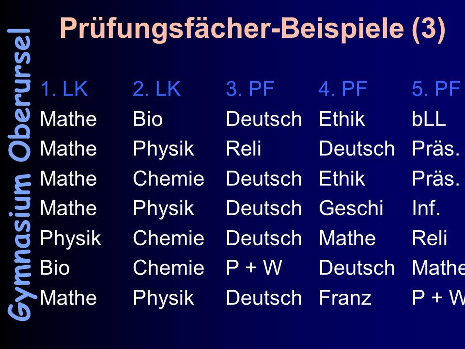 Prüfungsfächer-Beispiele (3) 1. LK2. LK3. PF4. PF5. PF MatheBioDeutschEthikbLL MathePhysikReliDeutschPräs. MatheChemieDeutschEthikPräs. MathePhysikDeu