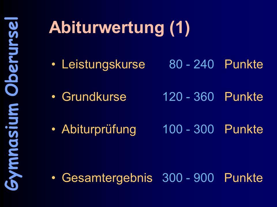 Abiturwertung (1) Leistungskurse 80 - 240 Punkte Grundkurse120 - 360 Punkte Abiturprüfung100 - 300 Punkte Gesamtergebnis300 - 900 Punkte Gymnasium Oberursel