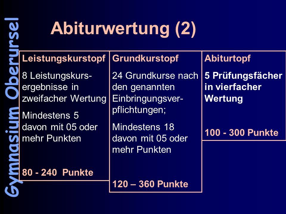 Abiturwertung (2) Gymnasium Oberursel Leistungskurstopf 8 Leistungskurs- ergebnisse in zweifacher Wertung Mindestens 5 davon mit 05 oder mehr Punkten