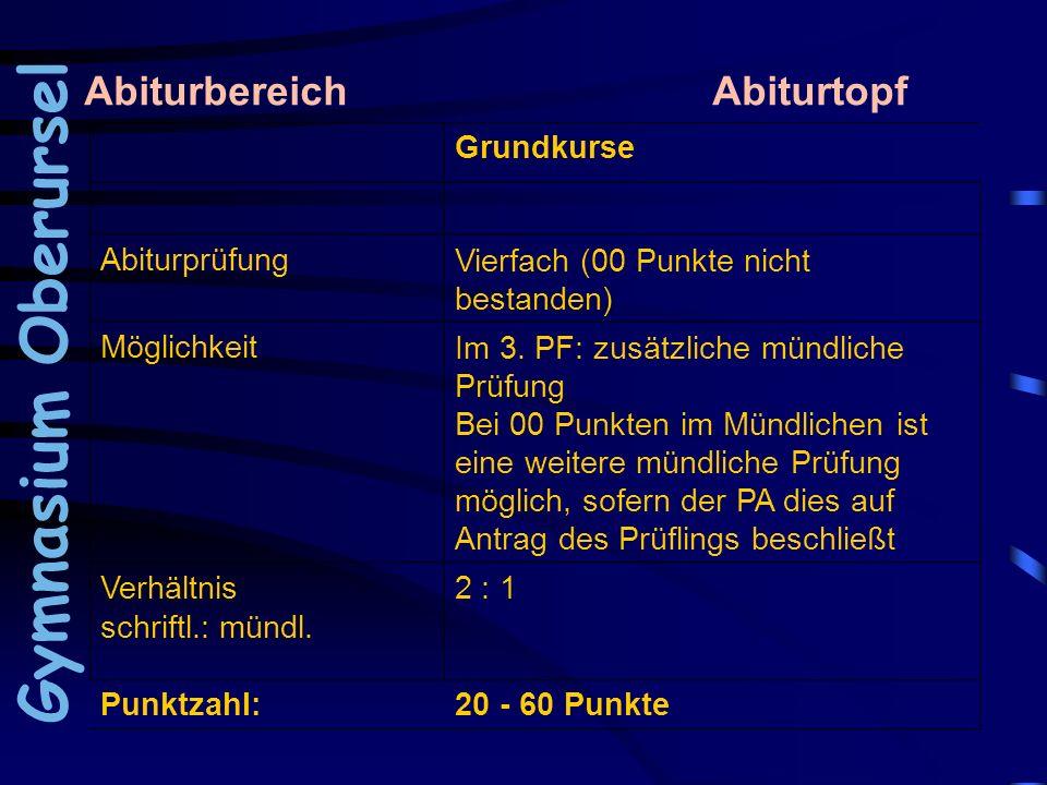 Abiturbereich Abiturtopf Gymnasium Oberursel Grundkurse AbiturprüfungVierfach (00 Punkte nicht bestanden) MöglichkeitIm 3. PF: zusätzliche mündliche P