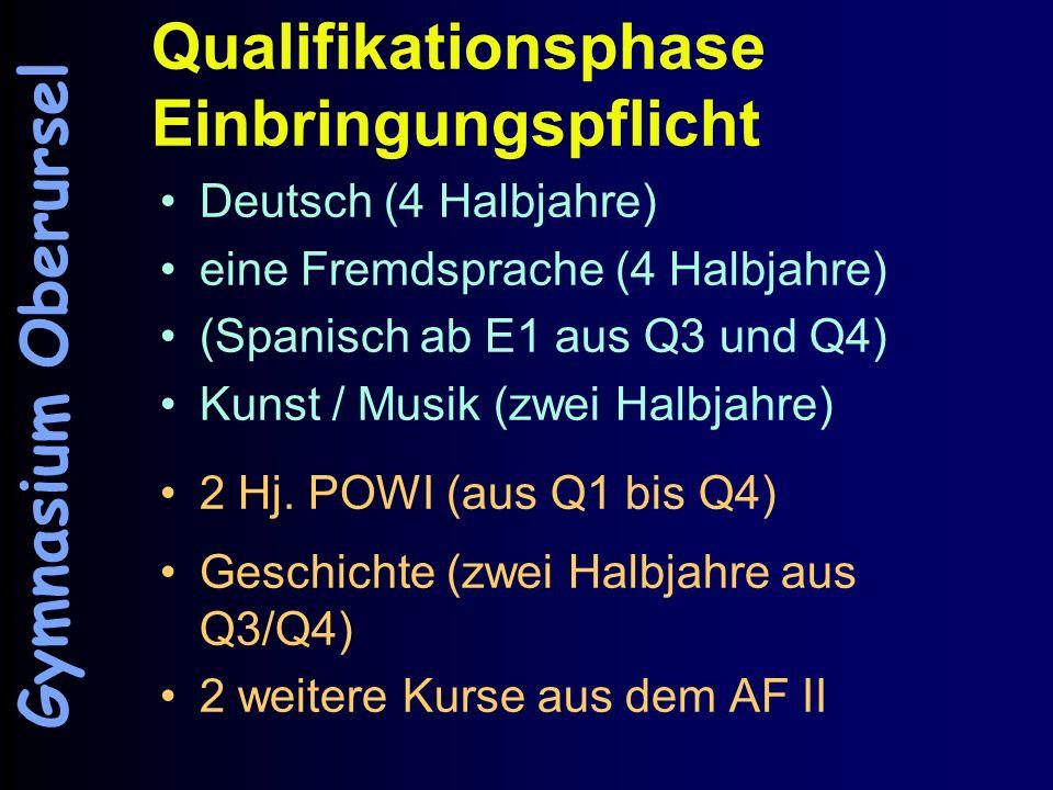 Qualifikationsphase Einbringungspflicht Deutsch (4 Halbjahre) eine Fremdsprache (4 Halbjahre) (Spanisch ab E1 aus Q3 und Q4) Kunst / Musik (zwei Halbjahre) 2 Hj.