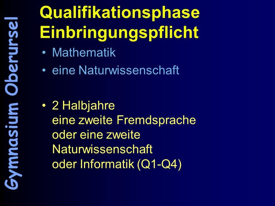 Qualifikationsphase Einbringungspflicht Mathematik eine Naturwissenschaft 2 Halbjahre eine zweite Fremdsprache oder eine zweite Naturwissenschaft oder Informatik (Q1-Q4) Gymnasium Oberursel