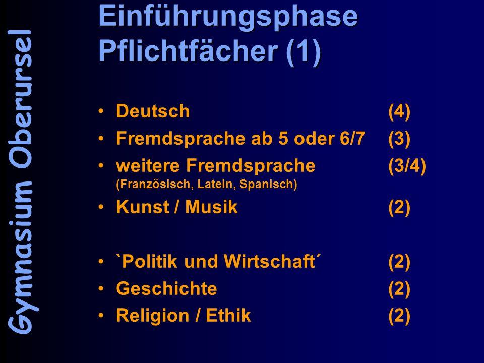 Einführungsphase Pflichtfächer (1) Deutsch(4) Fremdsprache ab 5 oder 6/7(3) weitere Fremdsprache(3/4) (Französisch, Latein, Spanisch) Kunst / Musik(2) `Politik und Wirtschaft´(2) Geschichte (2) Religion / Ethik(2) Gymnasium Oberursel