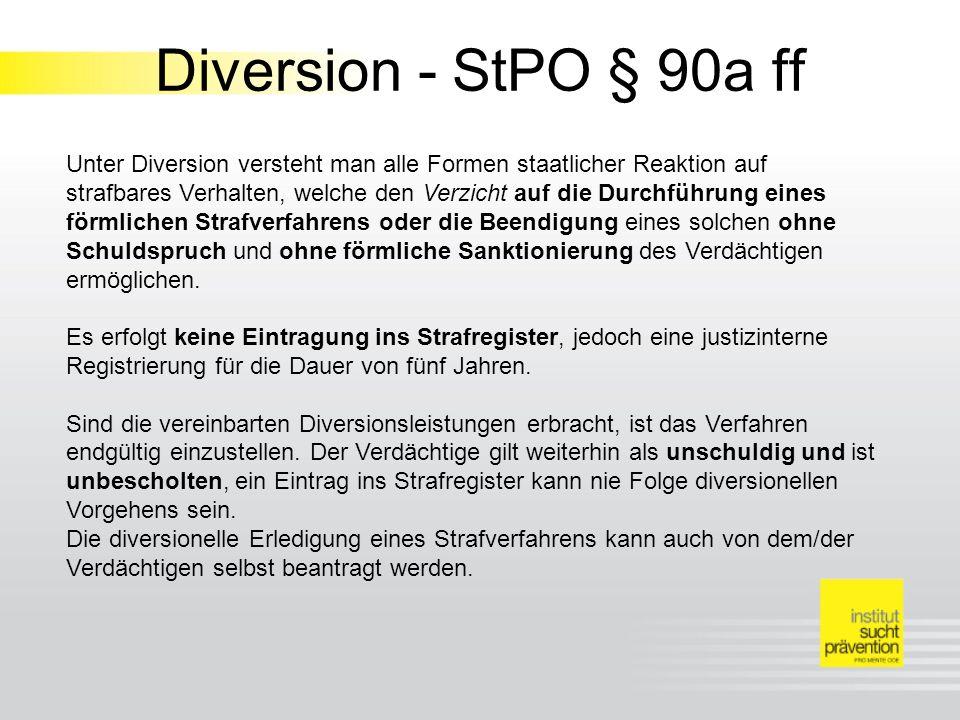 Diversion - StPO § 90a ff Unter Diversion versteht man alle Formen staatlicher Reaktion auf strafbares Verhalten, welche den Verzicht auf die Durchführung eines förmlichen Strafverfahrens oder die Beendigung eines solchen ohne Schuldspruch und ohne förmliche Sanktionierung des Verdächtigen ermöglichen.