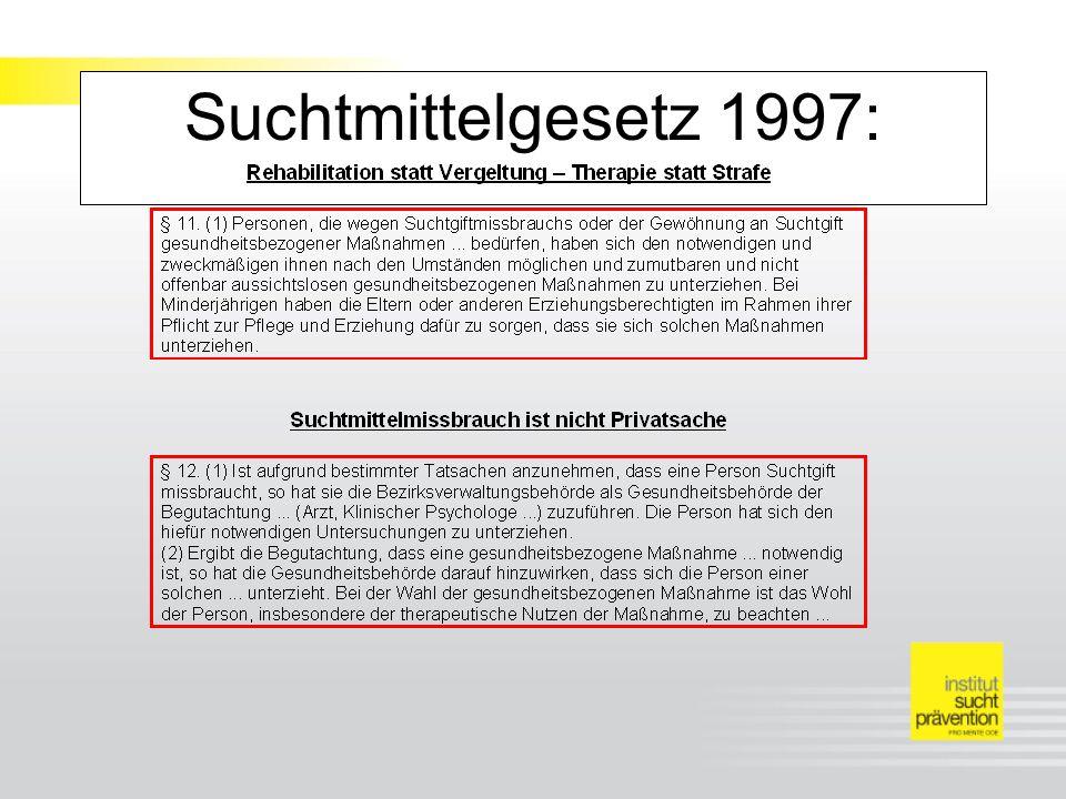 Suchtmittelgesetz 1997: