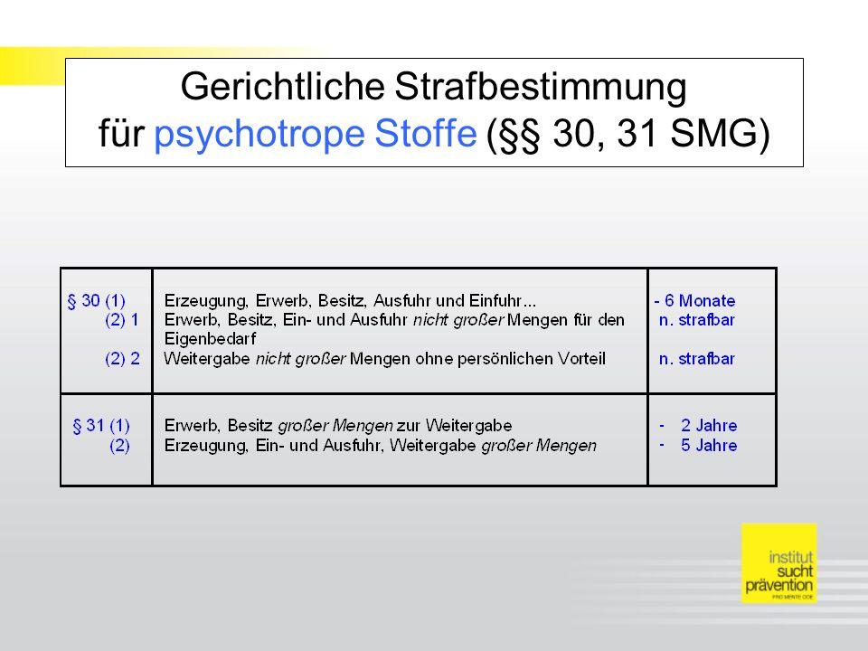 Gerichtliche Strafbestimmung für psychotrope Stoffe (§§ 30, 31 SMG)