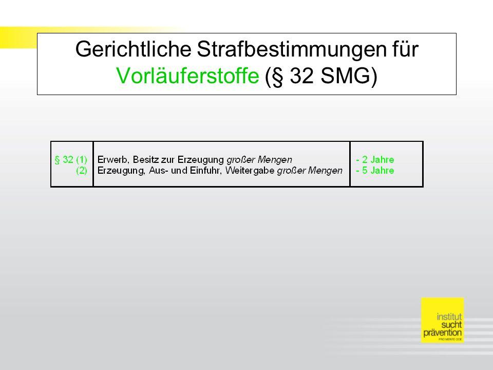 Gerichtliche Strafbestimmungen für Vorläuferstoffe (§ 32 SMG)