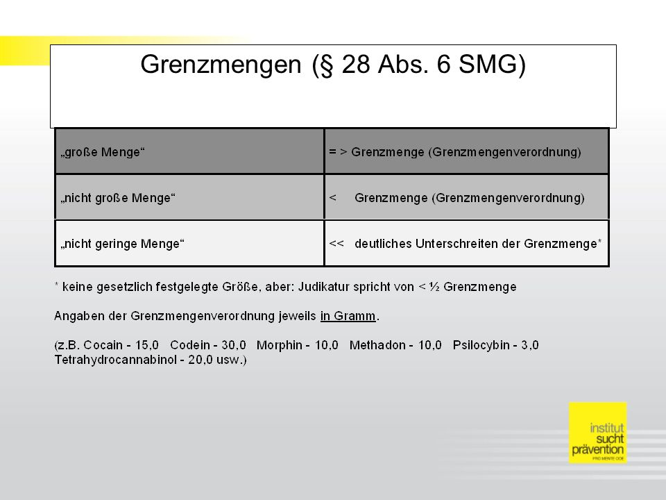 Grenzmengen (§ 28 Abs. 6 SMG)