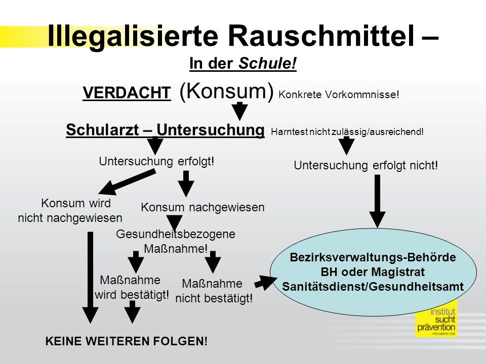Illegalisierte Rauschmittel – In der Schule.VERDACHT (Konsum) Konkrete Vorkommnisse.