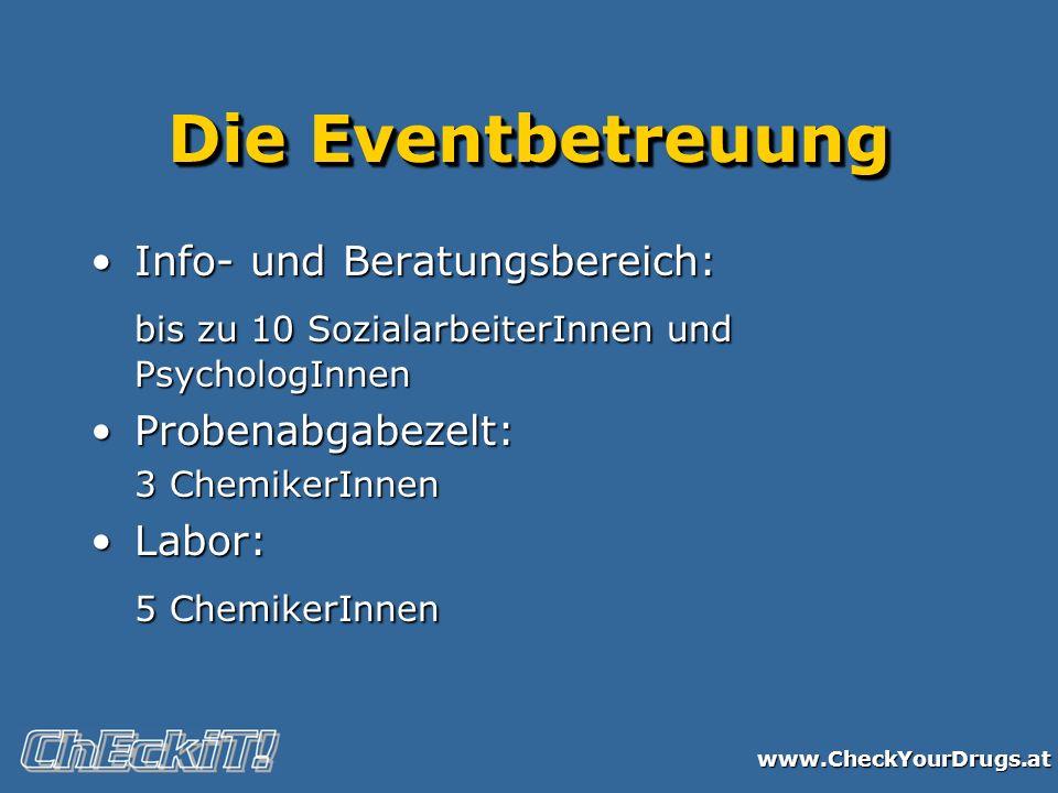 www.CheckYourDrugs.at Die Eventbetreuung Info- und Beratungsbereich:Info- und Beratungsbereich: bis zu 10 SozialarbeiterInnen und PsychologInnen Probenabgabezelt:Probenabgabezelt: 3 ChemikerInnen Labor:Labor: 5 ChemikerInnen